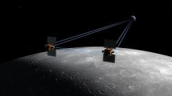 China quiere ser la primera en aterrizar en la cara oculta de la Luna.
