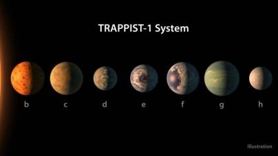 LA NASA DESCRUBRE 7 PLANETAS MUY SIMILARES A LA TIERRA